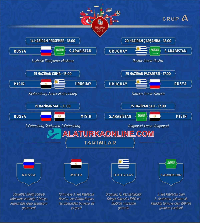 2018 FIFA Dünya Kupası A Grubu Maçları
