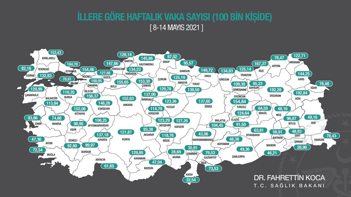 Sağlık Bakanı Koca il il vaka sayısını açıkladı