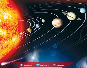 تعرف على الكواكب الخارجيه وأنواعها