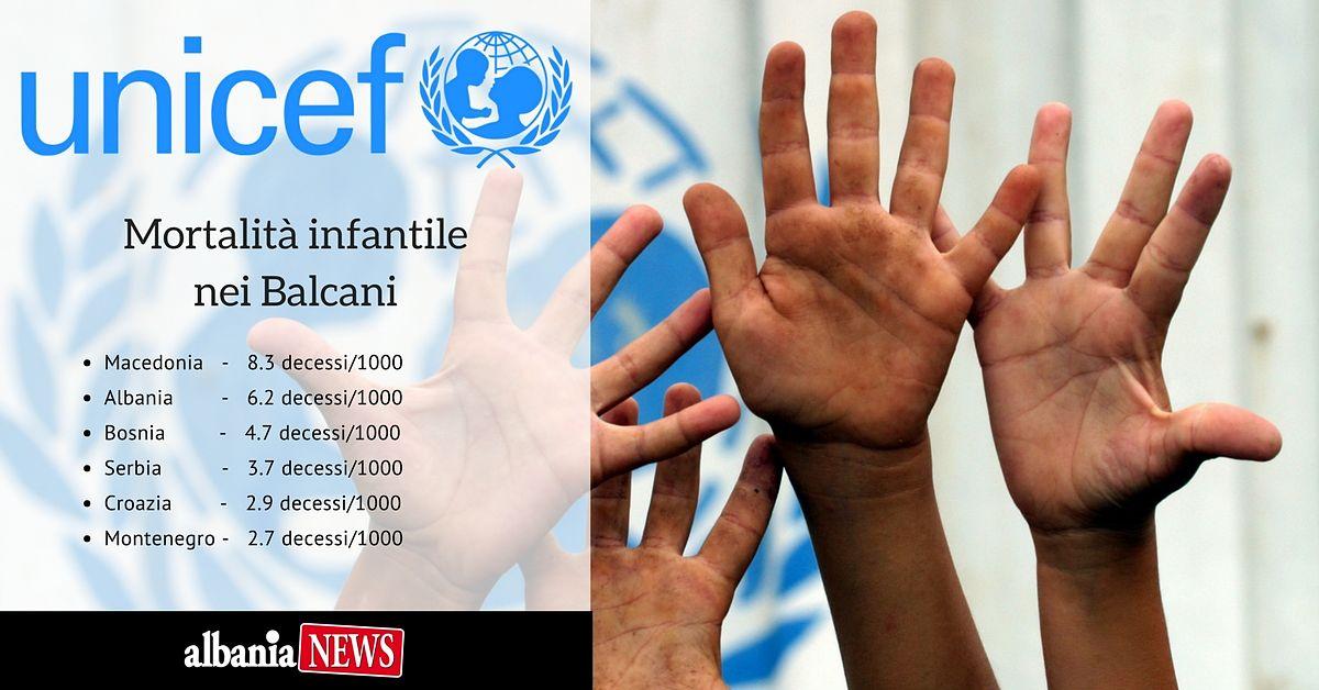 Mortalità Infantile Nei Balcani
