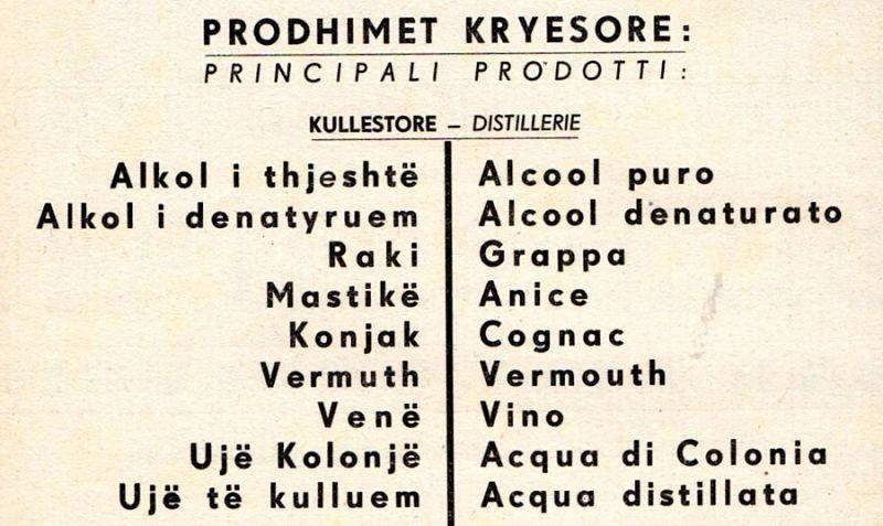 Lista prodotti pubblicizzati sulla Rivista Drini della Distilleria Skenderbeg
