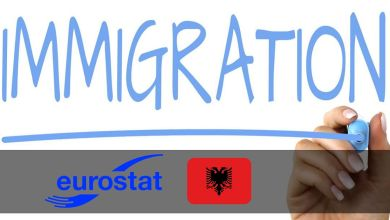 Immigrazione Albanese In Europa Albania