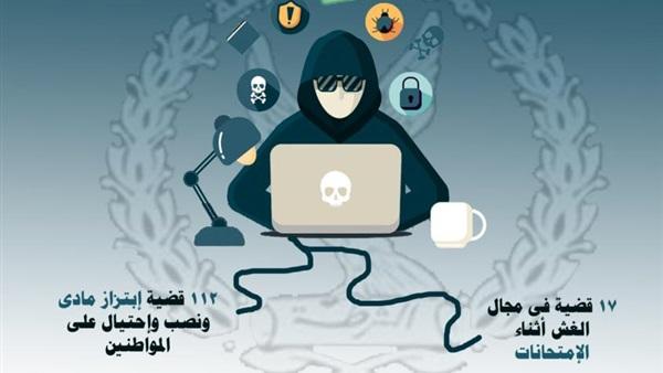 البوابة نيوز ماذا تفعل إذا تعرضت للتشهير والابتزاز أو سرقة حسابك