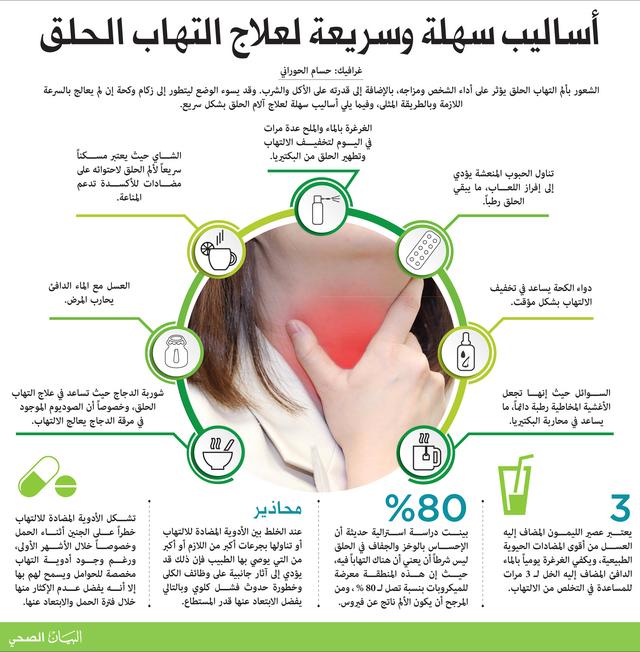 أساليب سهلة وسريعة لعلاج التهاب الحلق البيان