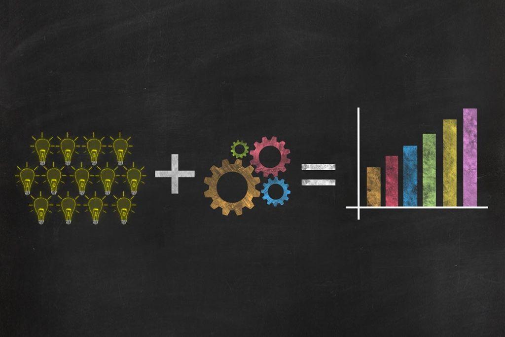 kpi mesurer supply chain