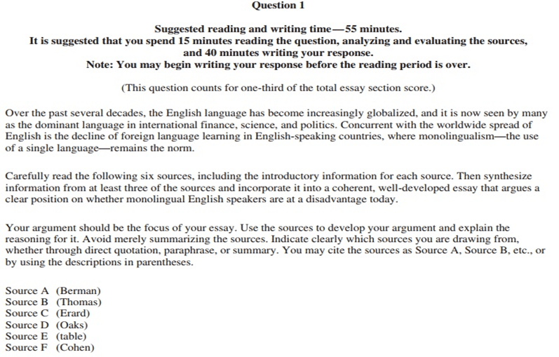 ap language synthesis essay example