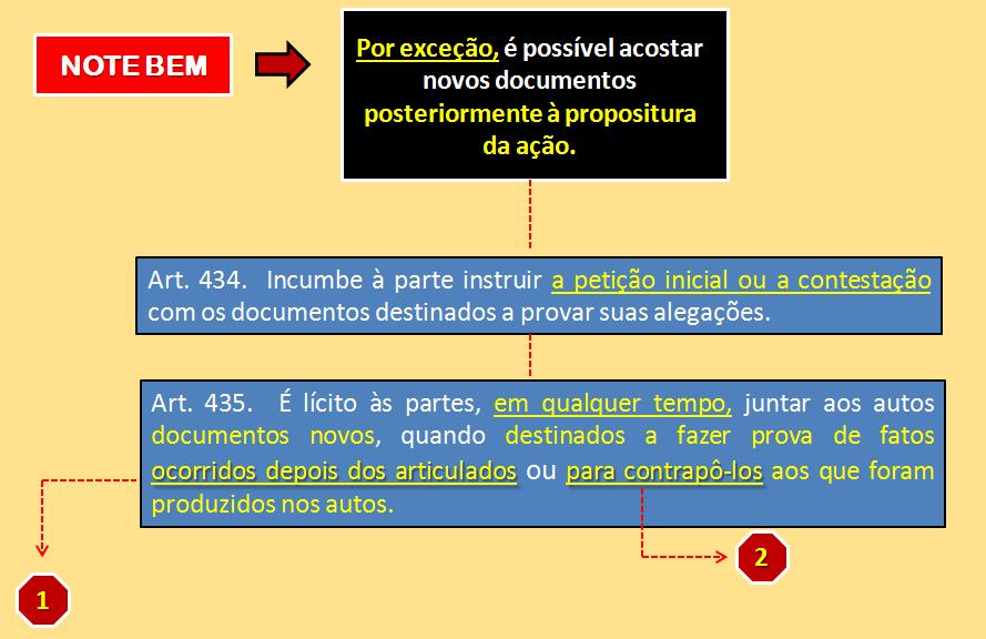 Documentos essenciais à propositura da ação CPC/2015 - Curso de Prática Forense Civil Prof Alberto Bezerra