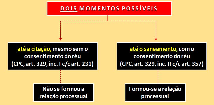 Alteração da causa de pedir e do pedido no novo CPC/2015 - Cursos Online de Prática Forense Civil Prof Alberto Bezerra