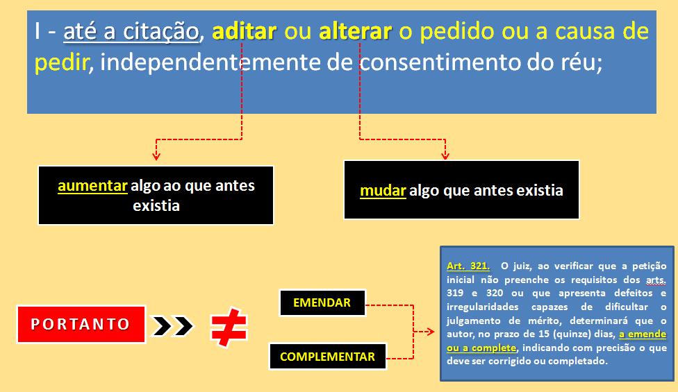 Alteração de causa de pedir e do pedido no Novo CPC/2015 - Cursos Online de Prática Forense Civil - Prof Alberto Bezerra