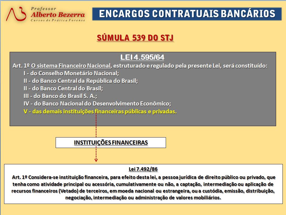 Seja especialista em Direito Bancário - Prof Alberto Bezerra