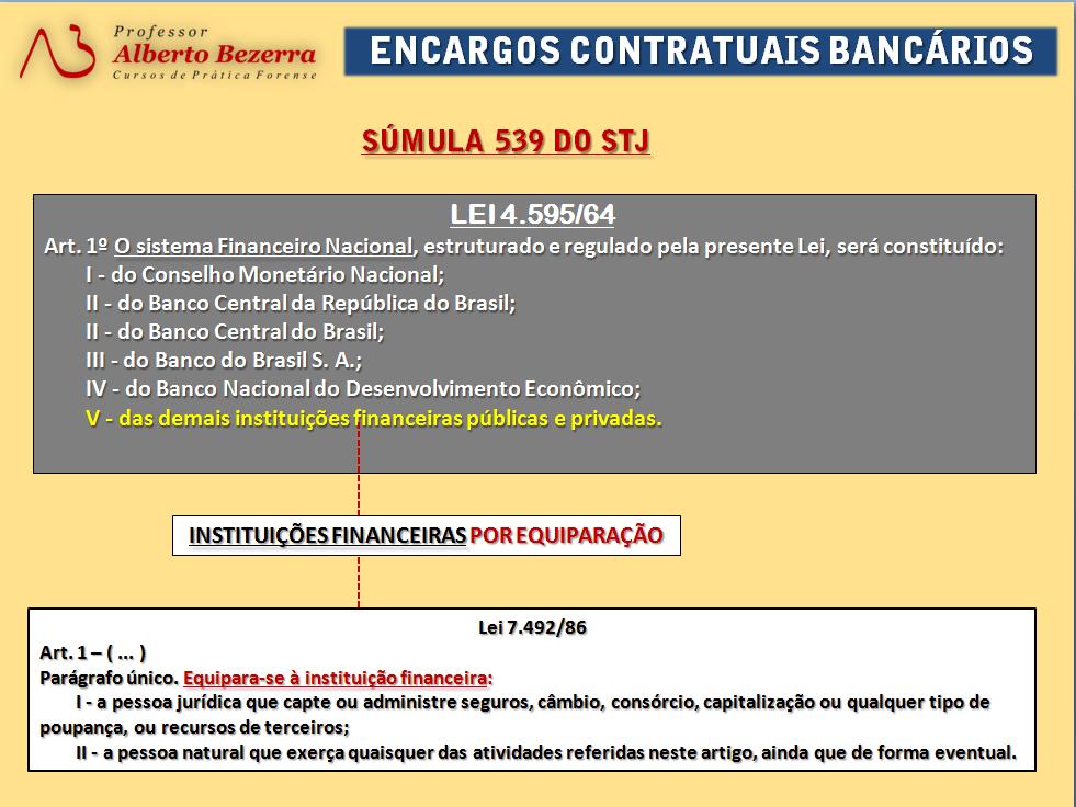 Seja especialista em Direito Bancário - Kit de Petições  PETIÇÕES ONLINE 