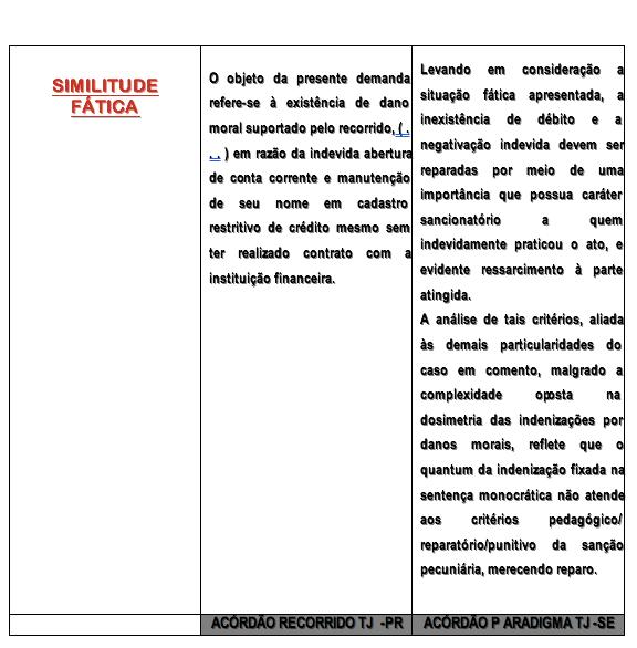 3-recurso especial divergência jurisprudencial novo cpc
