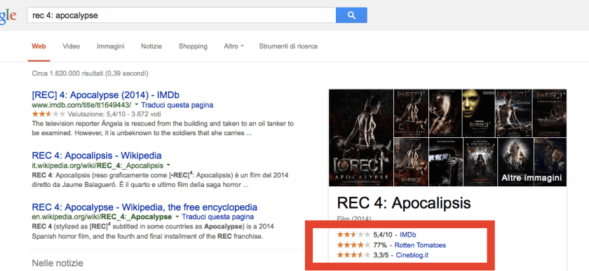 Knowledge Graph Movies