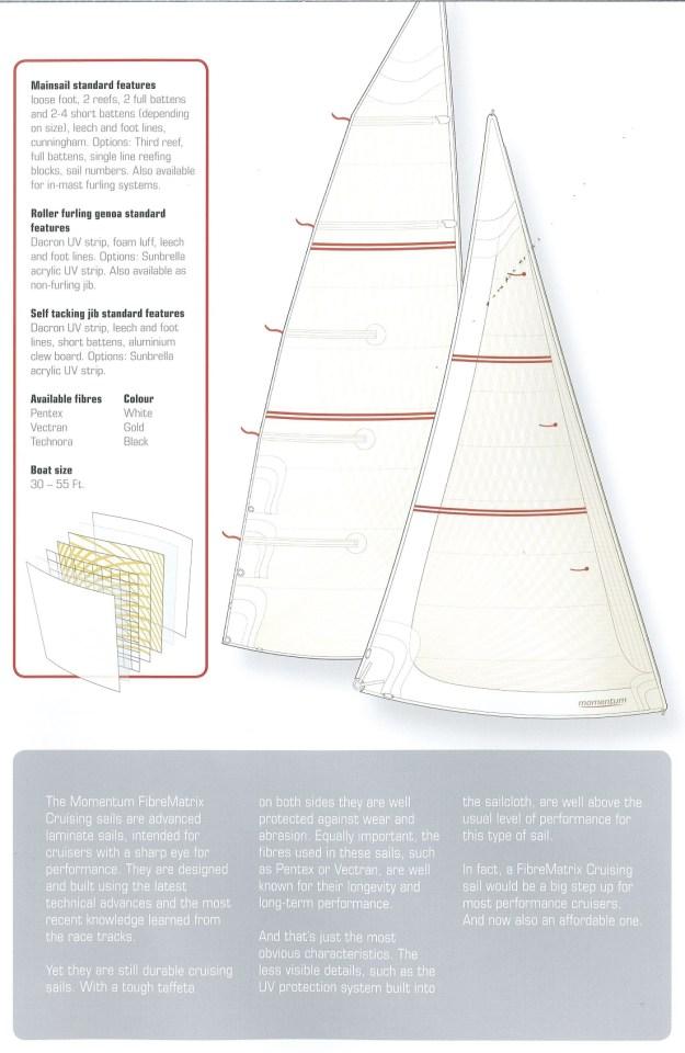 Laminate sails information