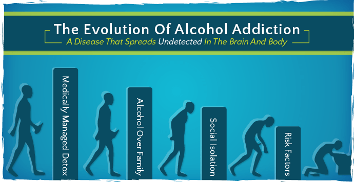 The-Evolution-of-Addiction.png?resize=69