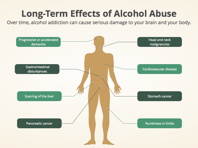 effects of alcohol in hindi Along with its needed effects, acetaminophen (the active ingredient contained in paracetamol) may cause some unwanted effects although not all of these side effects may occur, if they do occur they may need medical attention.