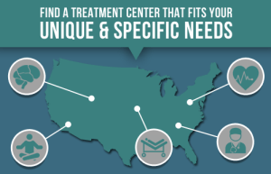 find an addiction treatment center
