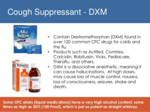 Cough Suppressant DXM Info