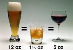 alcohol moderation associations