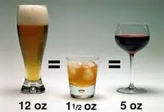 How long does alcohol stay in the body? Discover the facts  Avoid