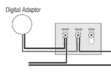digital adapter