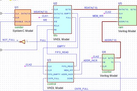 Interior block diagram creator free interior design mir detok make a block diagram data wiring diagrams tikz diagram block diagram tex latex stack exchange rh tex stackexchange com make a block diagram block diagram ccuart Gallery