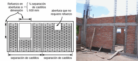 Muros de Carga Confinados