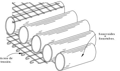 Losa aligerada con sonovoides (para los que se preguntaron que son los sonovoides)