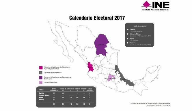 Tiene Morena ventaja en Estado de México