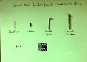 La classifica del chiodo scaccia chiodo - foto ANP