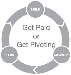 Build Measure Learn Get Paid Get Paid or Get Pivoting