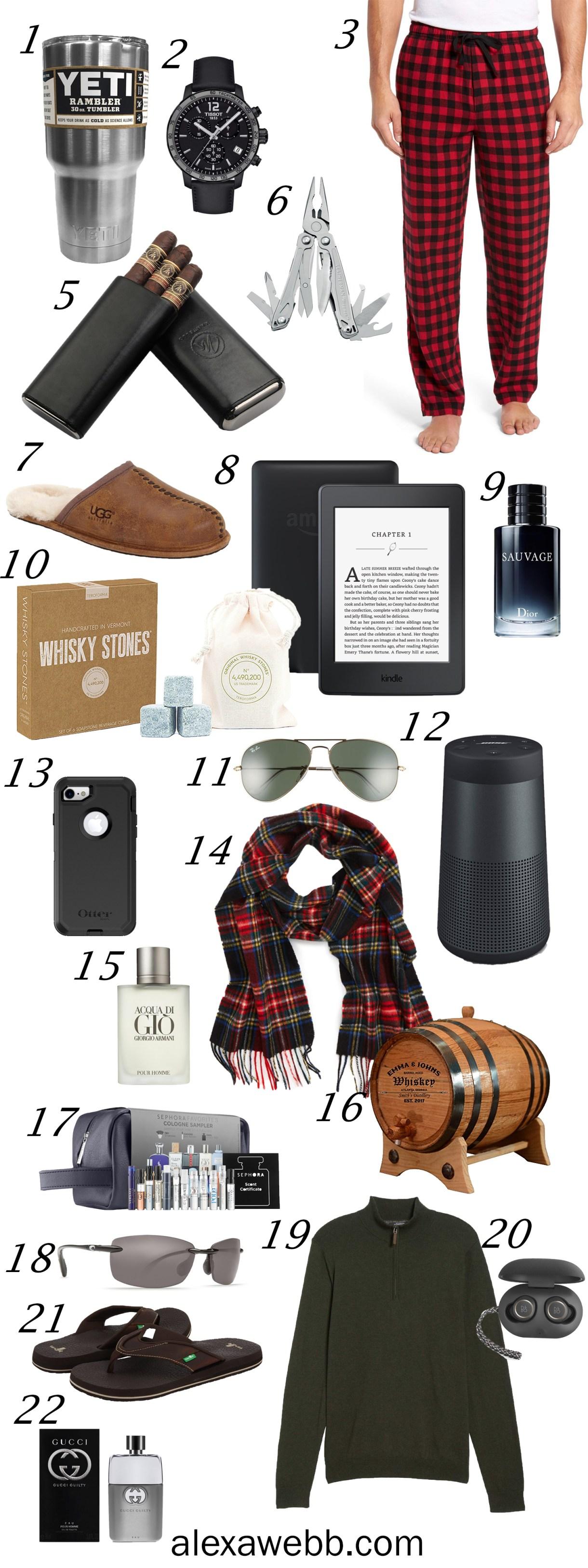 Christmas Gift Ideas for Men - Alexa Webb