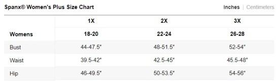 Spanx Plus Size Chart
