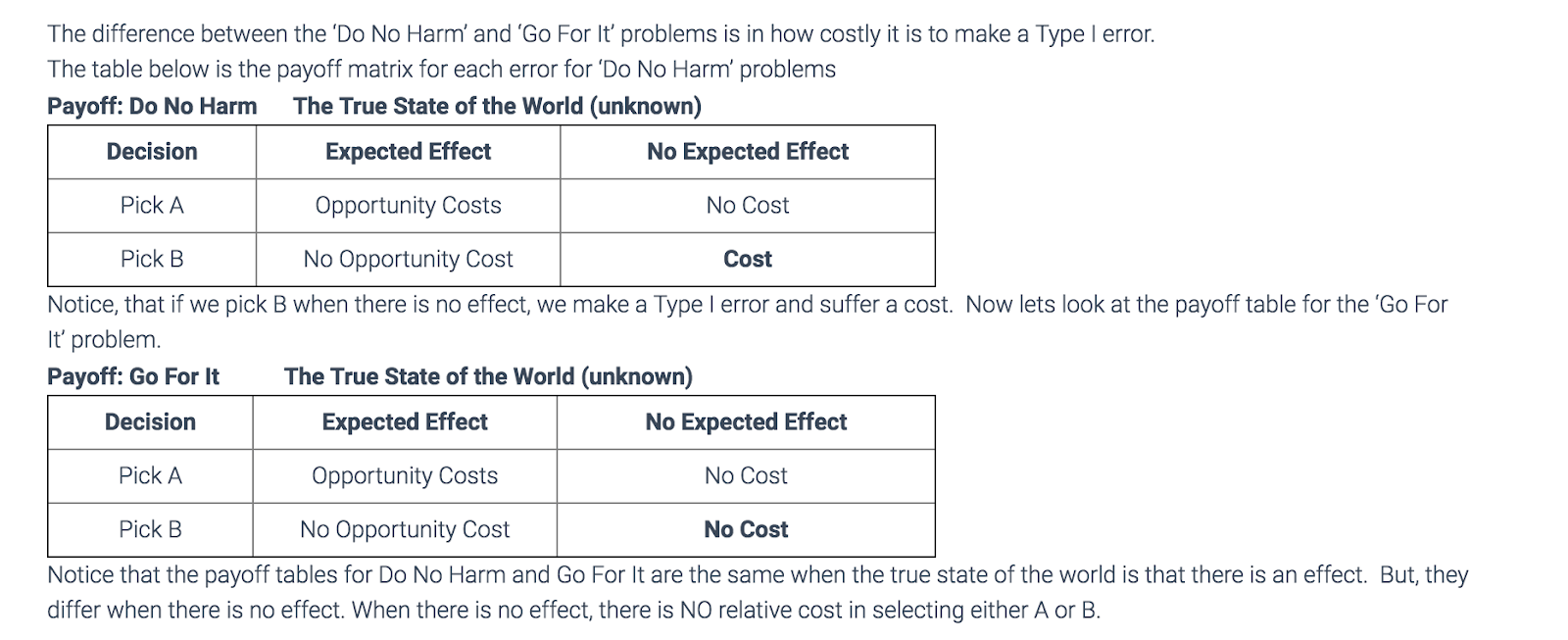 A/B Testing: 29 Guidelines for Online Experiments (plus a