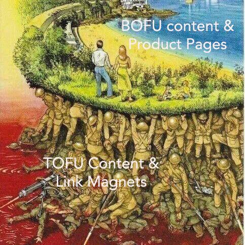 The Role of TOFU