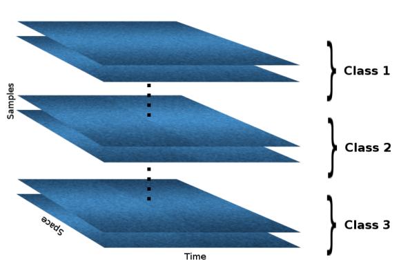 3-way tensor
