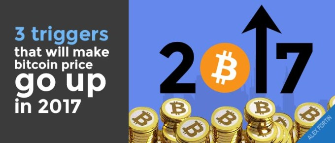 3 triggers that will make the price of bitcoin go up in 2017