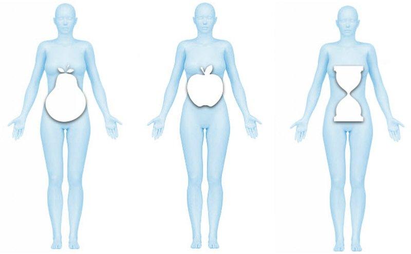 Curvy Women Body Shapes
