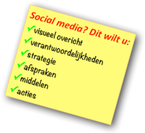 aanbieding socialmedia dialoog