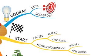 mindmapping-stap1