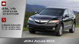 2014 Acura RDX Crossover Review and Road Test