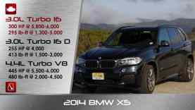 2014 BMW X5 Detailed Review and Road Test