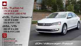 2014 Volkswagen Passat Review and Road Test   DETAILED