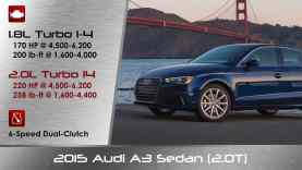 2015 Audi A3 2 0T Review and Road Test – DETAILED!