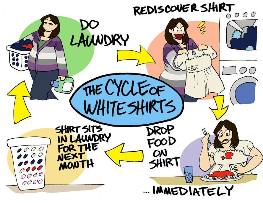 The Cycle of White Shirts