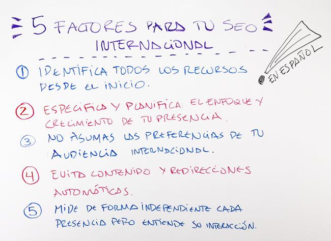 Factores SEO Internacional