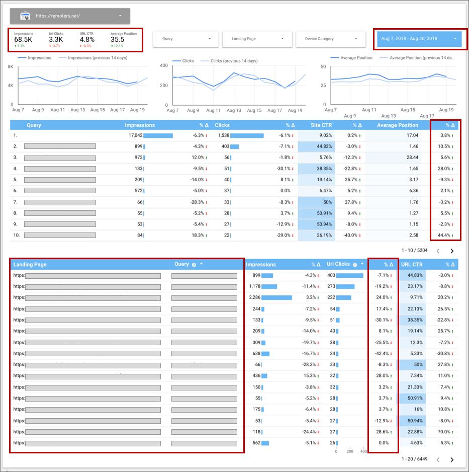 Google Data Studio - Search Console Report