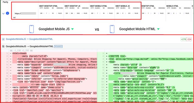 rendered vs non-rendered HTML comparison