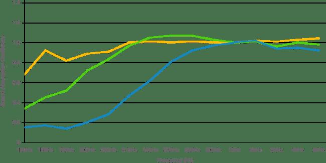 broadway-absorbtion-coefficient