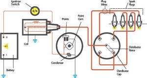 Theory behind Alfa Romeo's points, coil and condensor